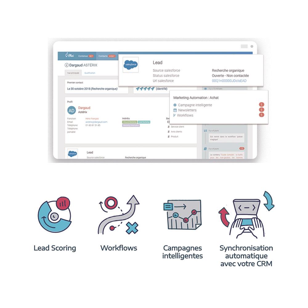 Comment fonctionne l'Inbound Marketing et le marketing automation ?